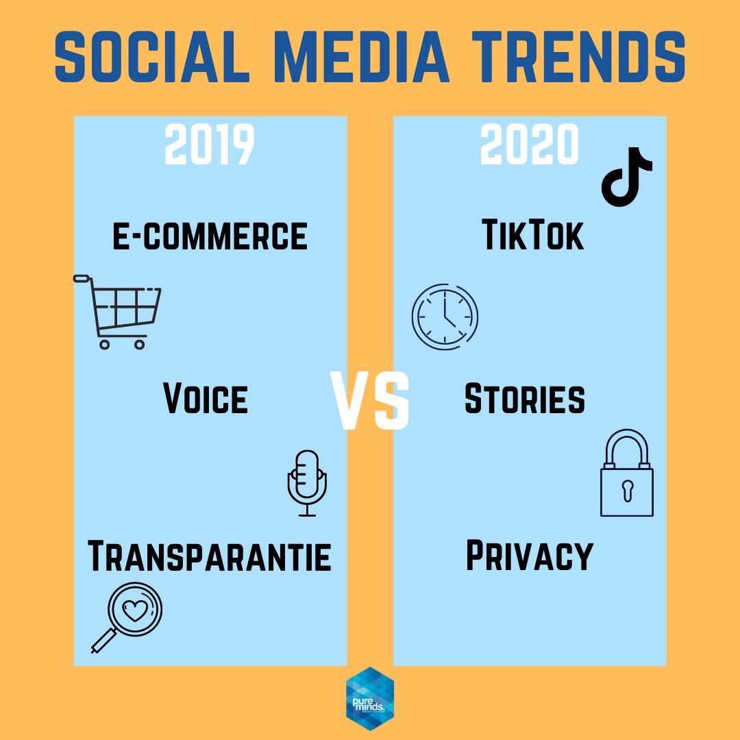 social media trends 2019 vs 2020